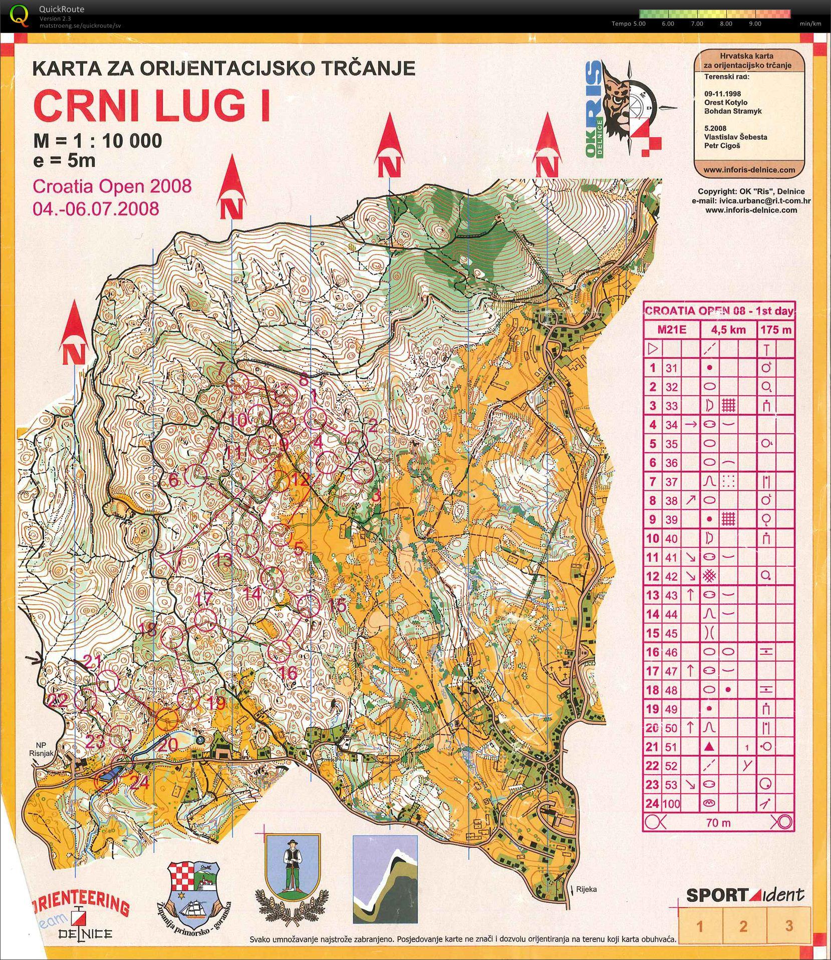 Croatia Open training I