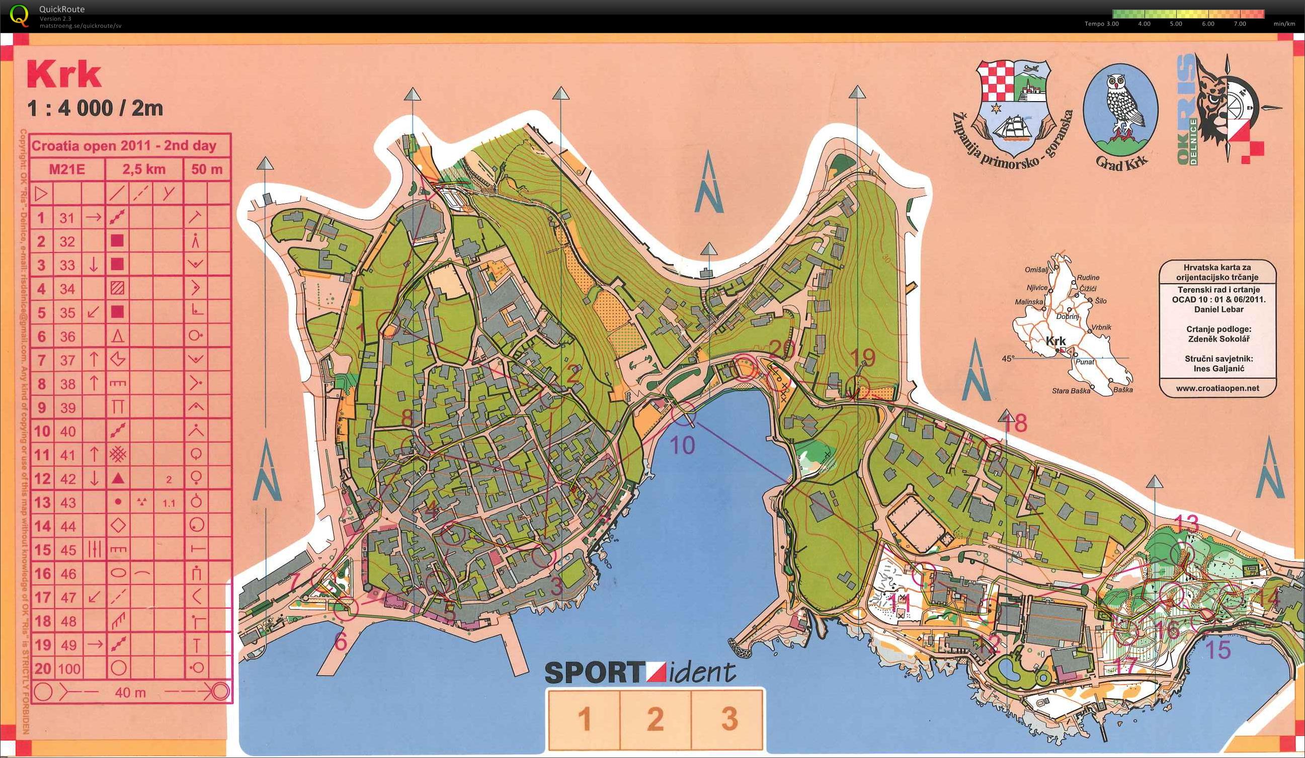 Croatia Open Day 2